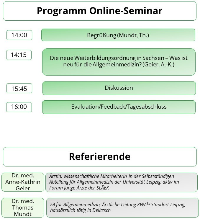 ÄiW-Onlineseminar @ online