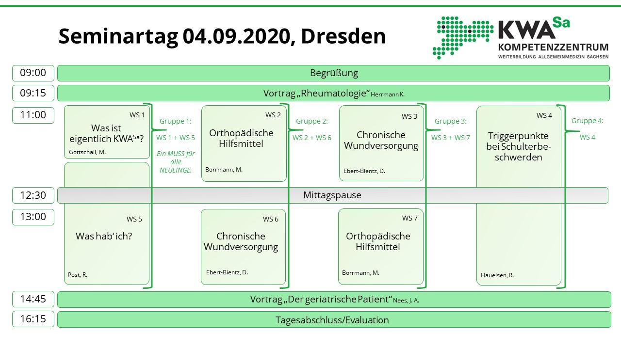 Seminartag @ Dresden