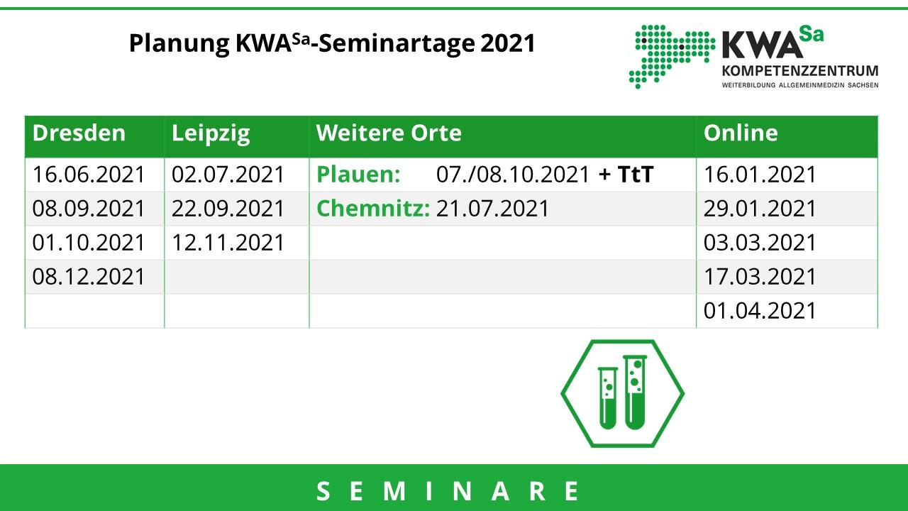 KWASa-Seminartage 2021