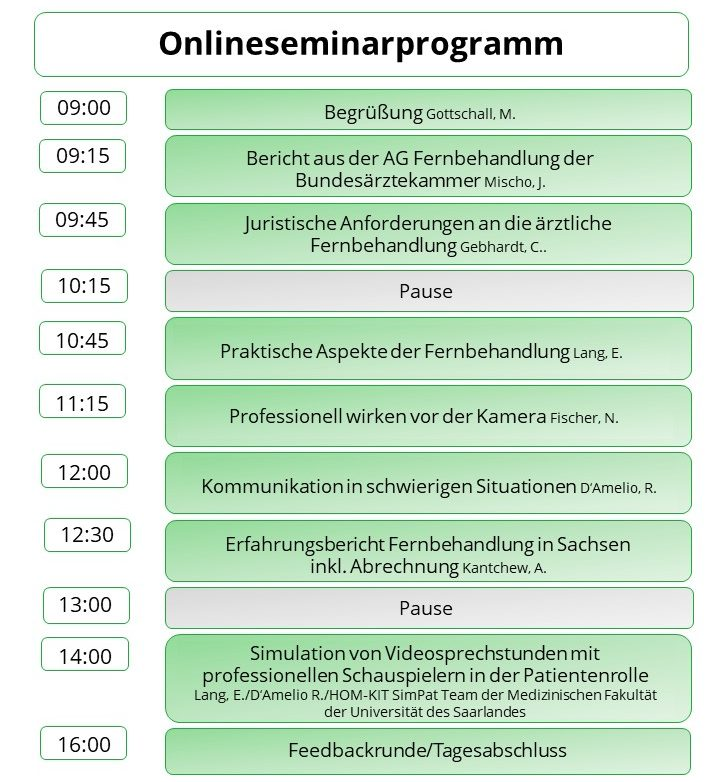 Train-the-Trainer Onlineseminar @ online